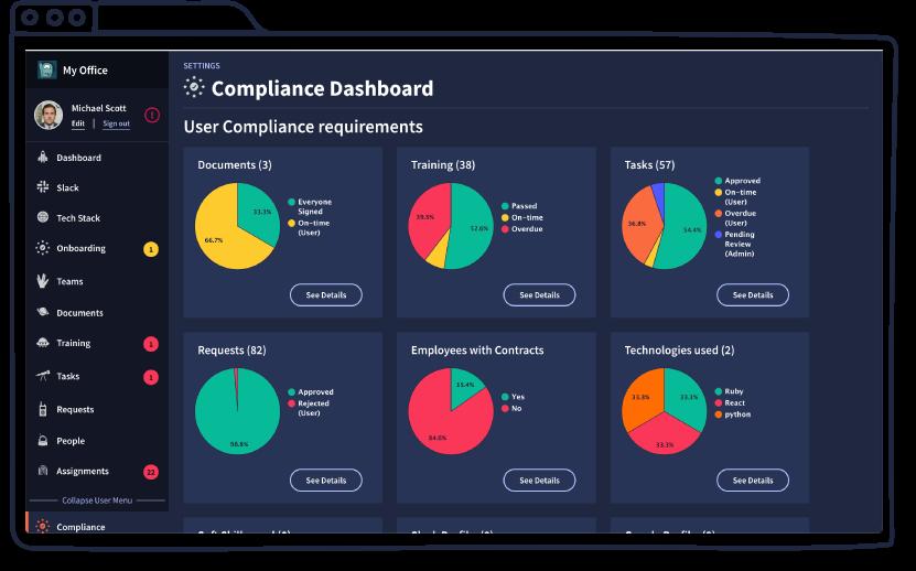 MyLenio Compliance & Security